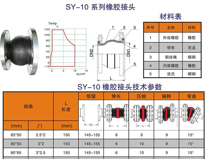 BE型橡胶隔震器  减震器厂家  金属减振器   金属减震器