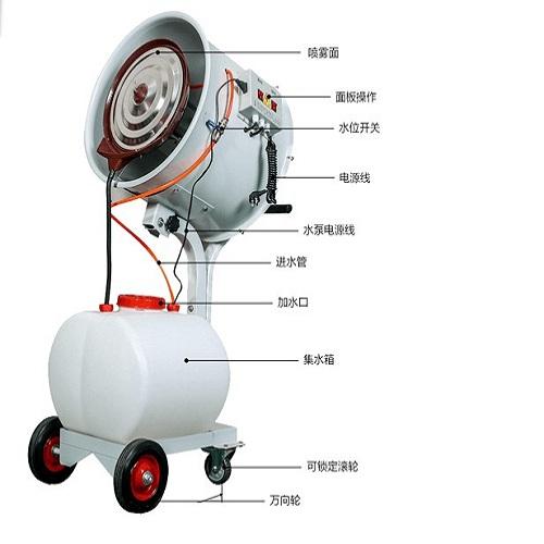 霍比特雾化器, 离心雾化器批发  离心雾化器厂家