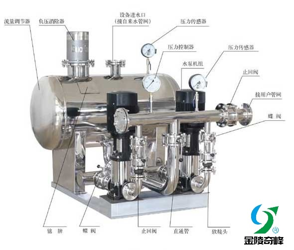 无负压供水成套设备  金陵奇峰 无负压供水成套设备价格