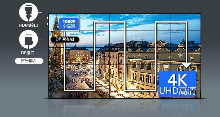 京东方/BOE 全新原装液晶拼接屏 49寸LED大屏拼接显示墙 正其科技